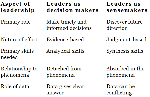 The difference between decision makers and sensemakers.