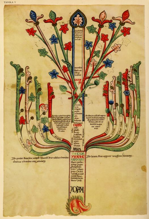 Tree-Eagle Joachim of Fiore