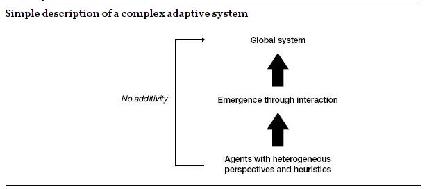 complexadaptive
